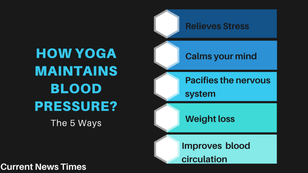 How-yoga-maintains-blood-pressure