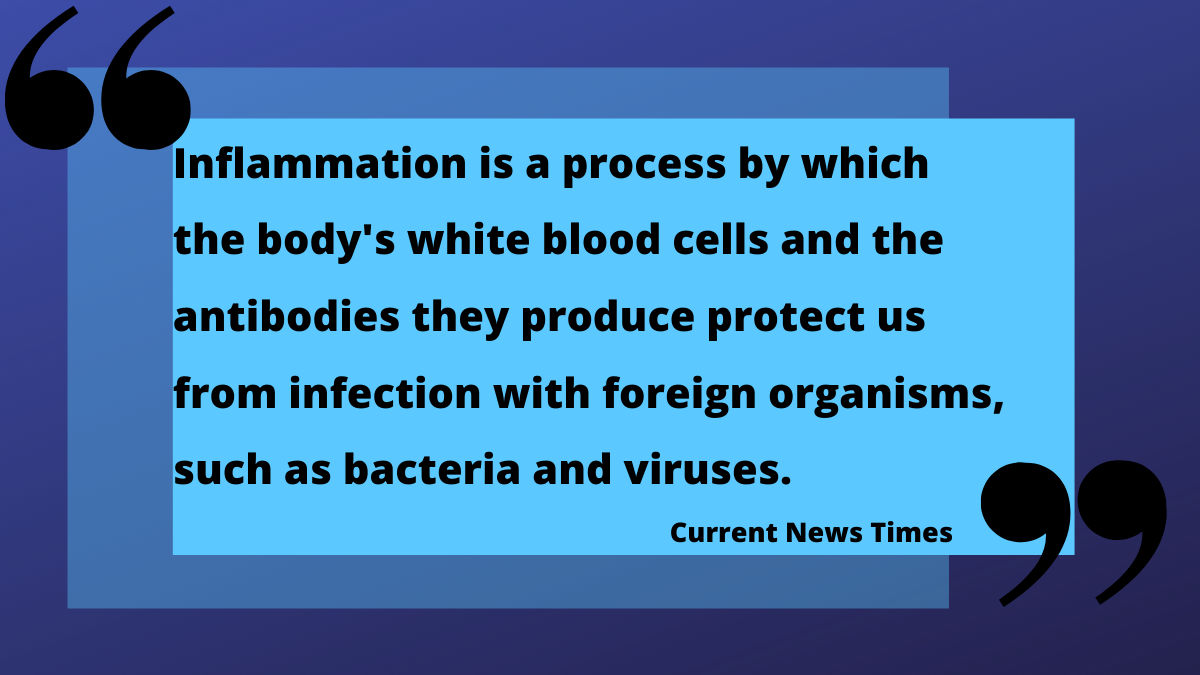 certified-definition-inflammation