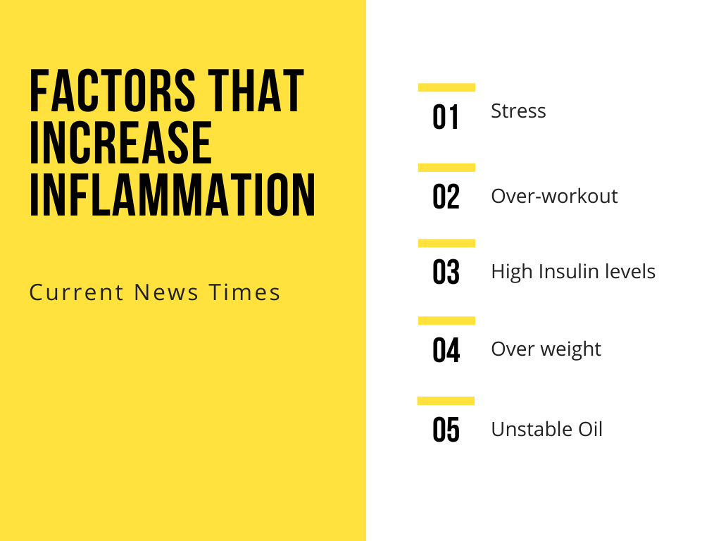 factors-increasing-body-inflammation