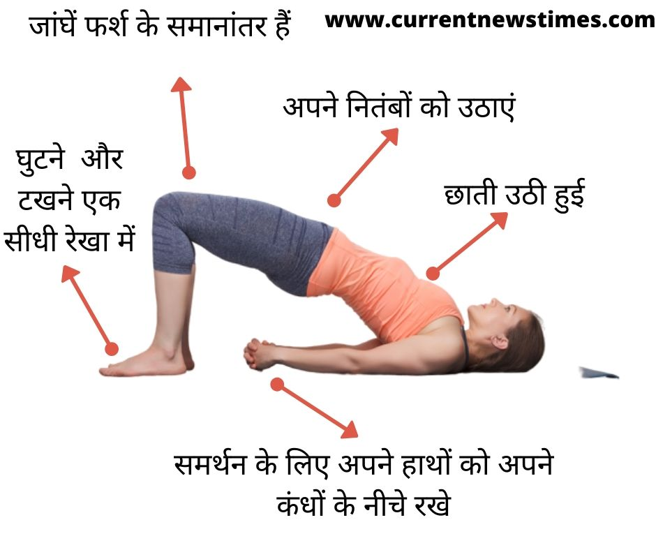 How-to-Setu-bandhasana-in-hindi-arrows