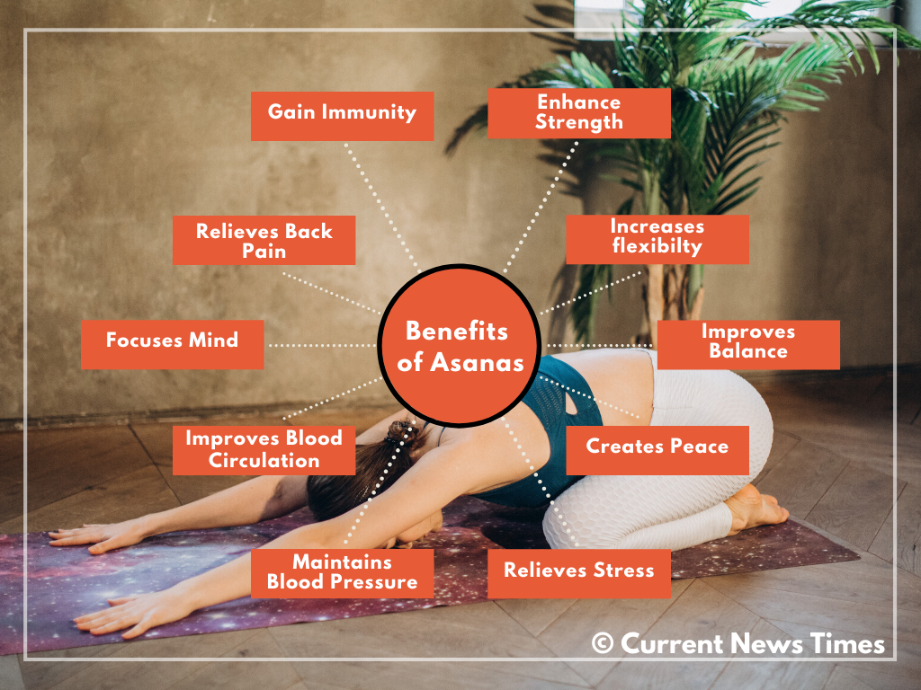 Benefits of Asanas in a Bubble Map Chart