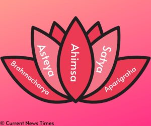 The-five-yamas-of-yoga-written-on-the-petals-of-lotus