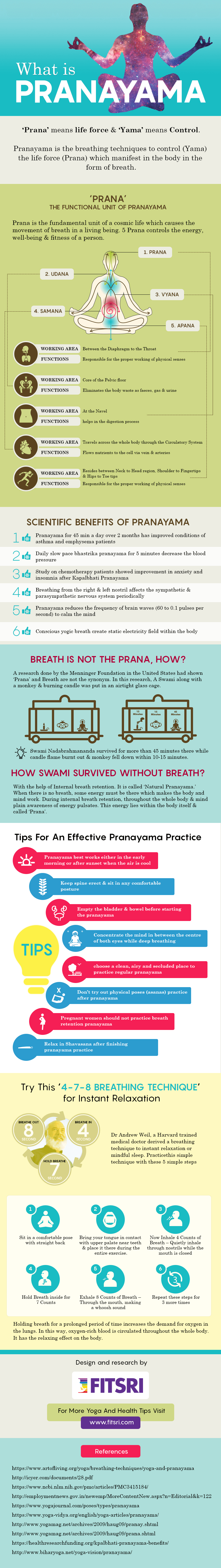 What-is-pranayama