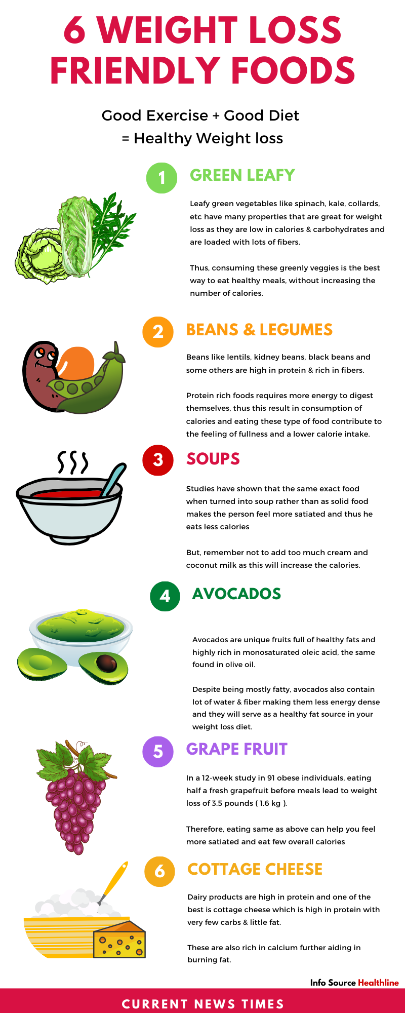 6-Weight-loss-friendly-foods-infographic