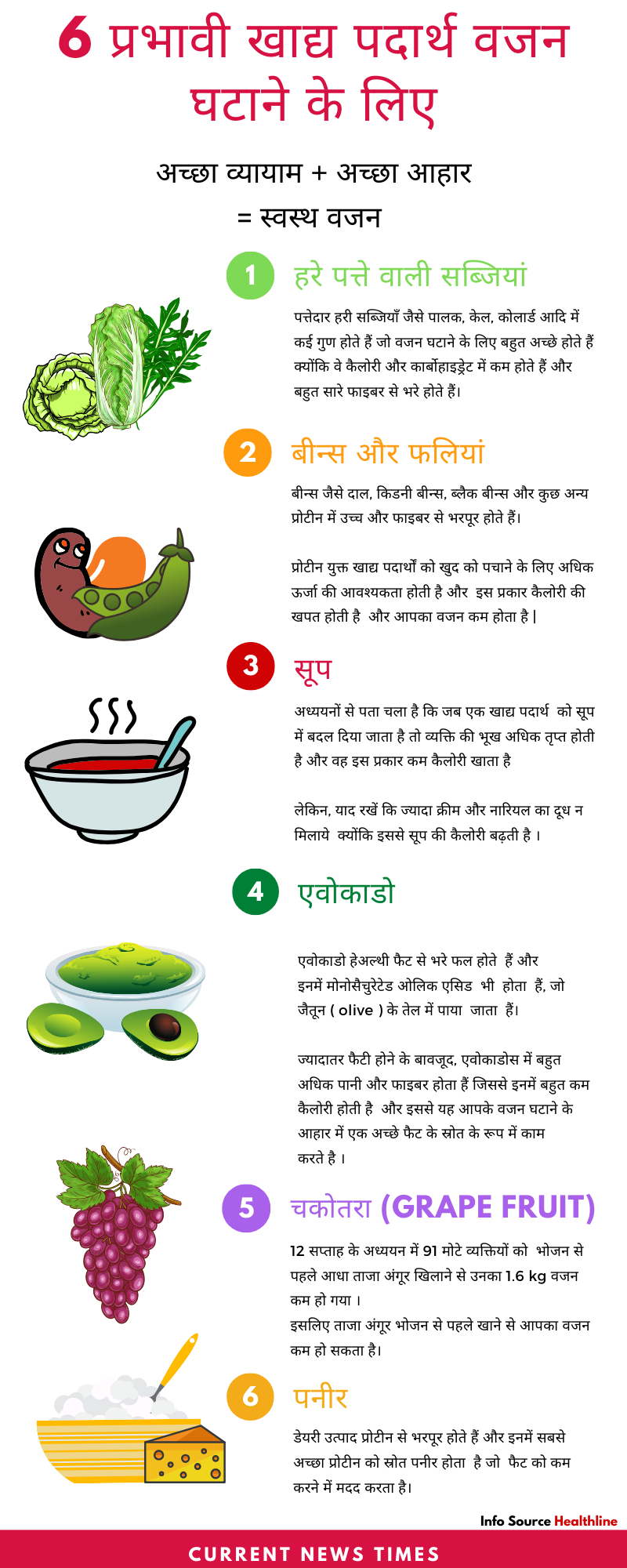 6-Weight-loss-friendly-foods-infographics-in-hindi