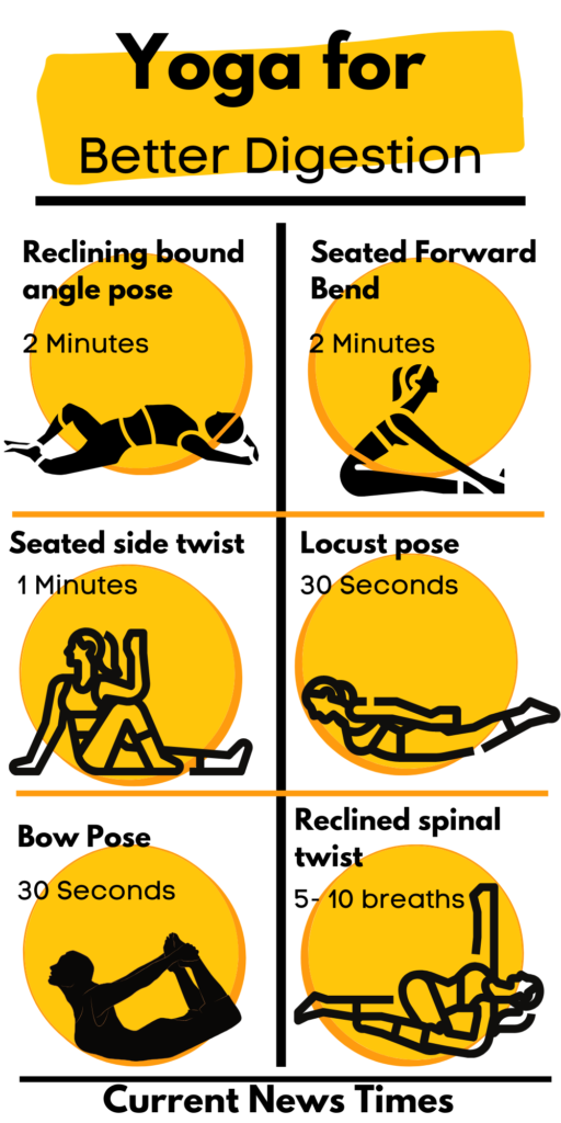 Yoga-Poses-for-better-digestion-Infographic